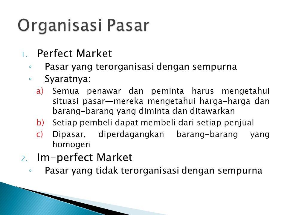 1. Perfect Market ◦ Pasar yang terorganisasi dengan sempurna ◦ Syaratnya: a)Semua penawar dan peminta harus mengetahui situasi pasar—mereka mengetahui