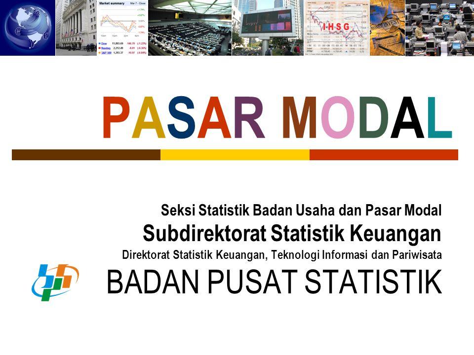 PASAR MODALPASAR MODAL Seksi Statistik Badan Usaha dan Pasar Modal Subdirektorat Statistik Keuangan Direktorat Statistik Keuangan, Teknologi Informasi