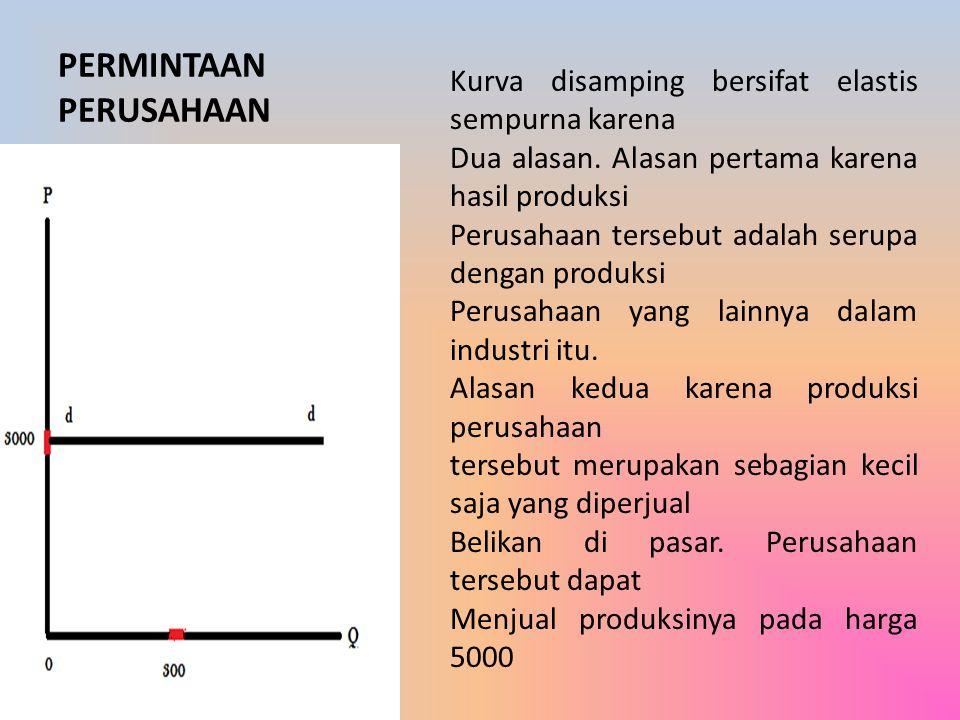 PERMINTAAN PASAR Kurva di samping menunjukkan permintaan Dan penawaran ke atas barang yang dihasilkan Perusahaan-perusaaan pada pasar persaingan Sempurna.