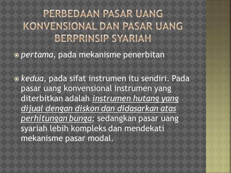 SIMA (Sertifikat Investasi Mudharabah Antar Bank Syariah) SWBI (Sertifkat Wadiah Bank Indonesia)