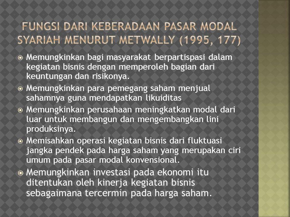  Fatwa DSN Nomor : 40/DSN-MUI/X/2003 tanggal 4 Oktober 2003 tentang Pasar Modal Dan Pedoman Umum Penerapan Prinsip Syariah Di Bidang Pasar Modal, telah menentukan tentang kriteria produk-produk investasi yang sesuai dengan ajaran Islam.