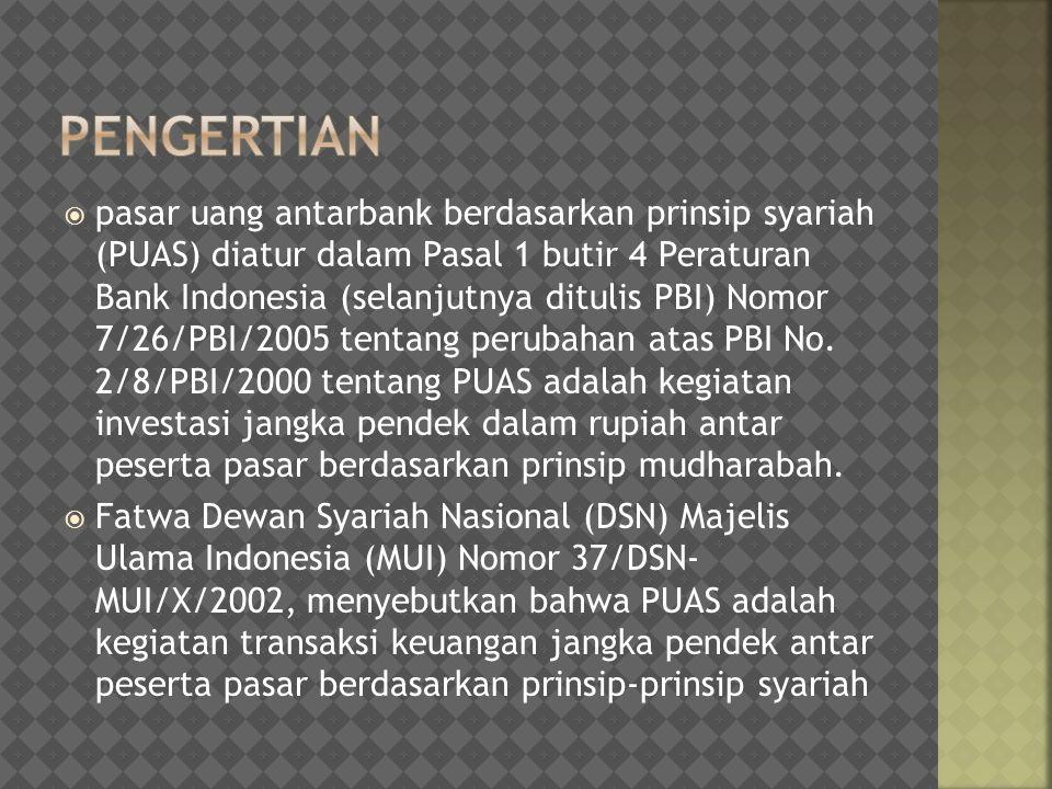  Fatwa Dewan Syariah Nasional No: 37/DSN- MUI/X/2002, tentang pasar uang antarbank berdasar prinsip syariah  Firman Allah QS.