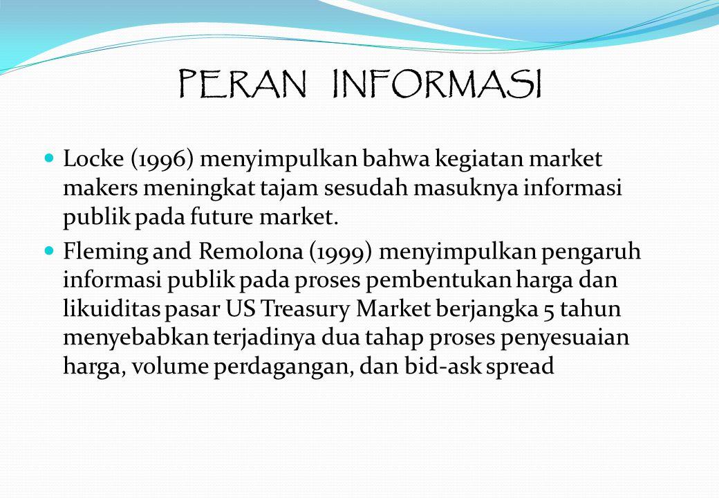 PERAN INFORMASI Locke (1996) menyimpulkan bahwa kegiatan market makers meningkat tajam sesudah masuknya informasi publik pada future market.