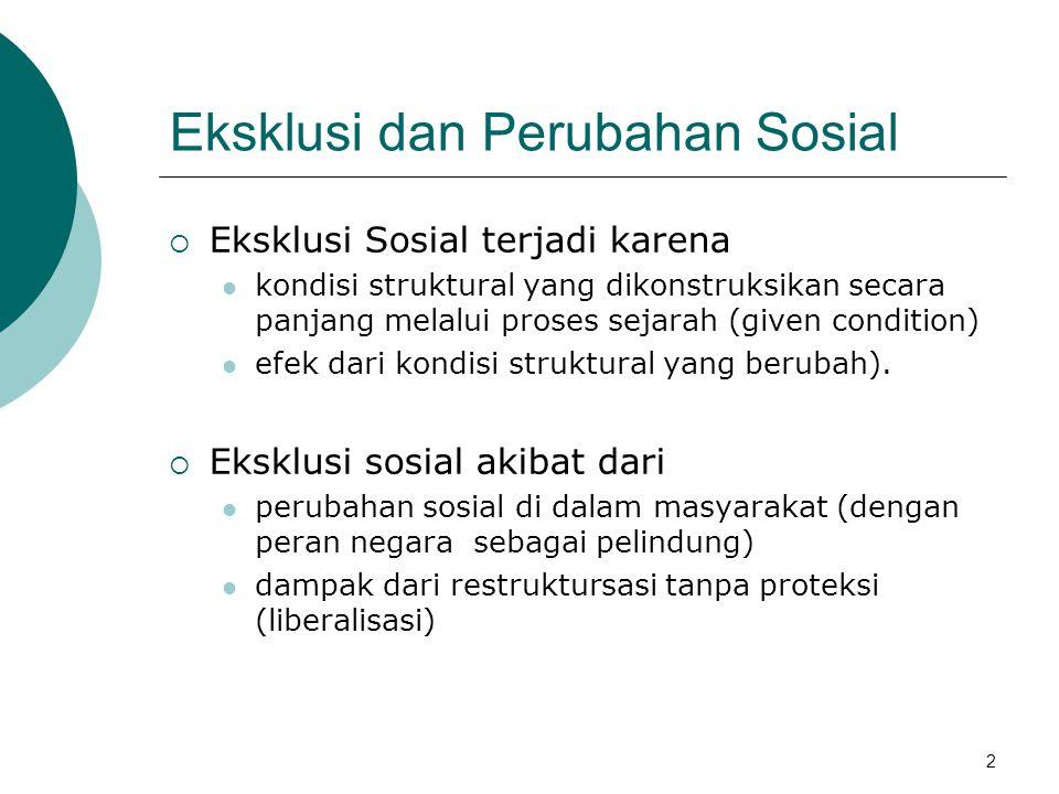 Eksklusi dan Perubahan Sosial  Eksklusi Sosial terjadi karena kondisi struktural yang dikonstruksikan secara panjang melalui proses sejarah (given condition) efek dari kondisi struktural yang berubah).