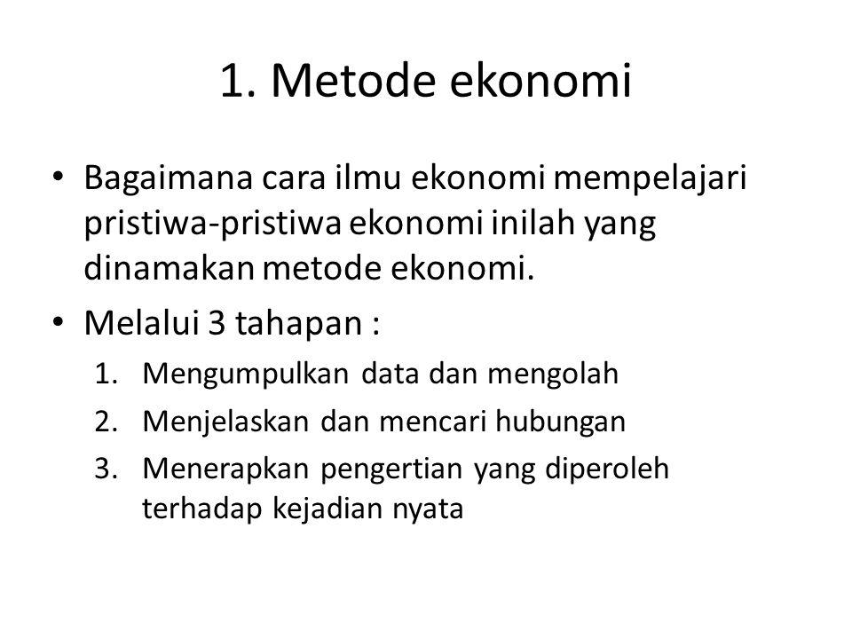 1. Metode ekonomi Bagaimana cara ilmu ekonomi mempelajari pristiwa-pristiwa ekonomi inilah yang dinamakan metode ekonomi. Melalui 3 tahapan : 1.Mengum