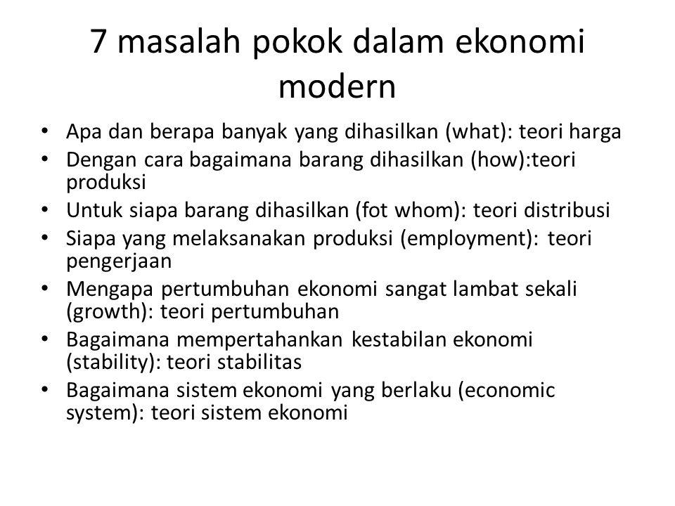 7 masalah pokok dalam ekonomi modern Apa dan berapa banyak yang dihasilkan (what): teori harga Dengan cara bagaimana barang dihasilkan (how):teori pro