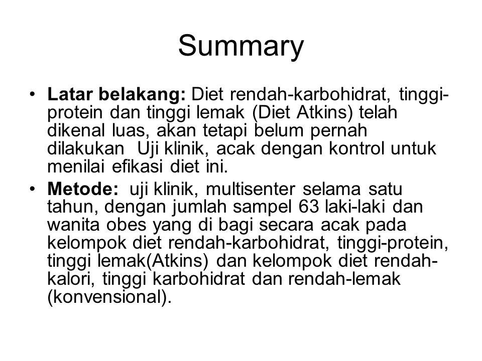 Summary Hasil Subyek kelompok diet Atkins: penurunan berat badan > diet konvensional pada 3 bulan (mean [  SD], -6,8  5,0 vs.