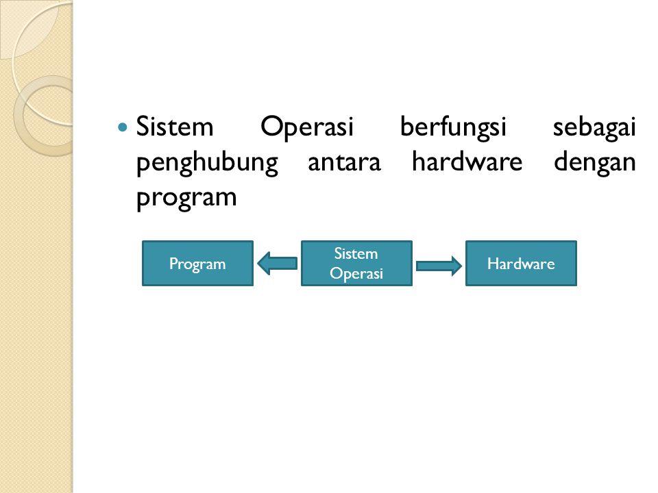 Sistem Operasi berfungsi sebagai penghubung antara hardware dengan program Program Sistem Operasi Hardware