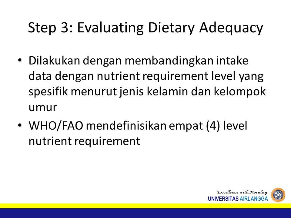 Step 3: Evaluating Dietary Adequacy Dilakukan dengan membandingkan intake data dengan nutrient requirement level yang spesifik menurut jenis kelamin dan kelompok umur WHO/FAO mendefinisikan empat (4) level nutrient requirement Excellence with Morality UNIVERSITAS AIRLANGGA