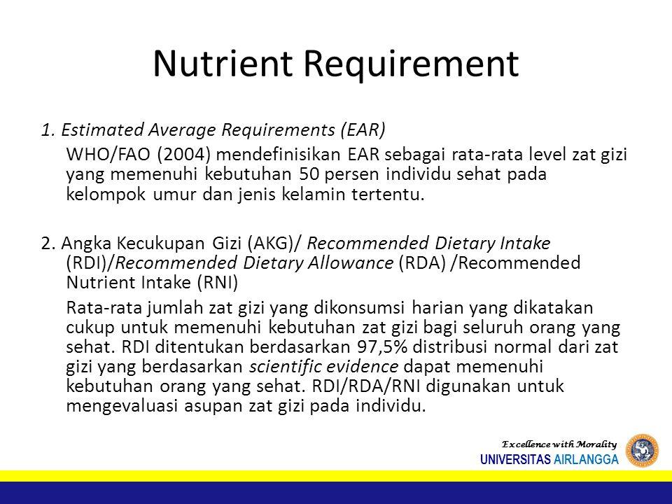 Nutrient Requirement 1.