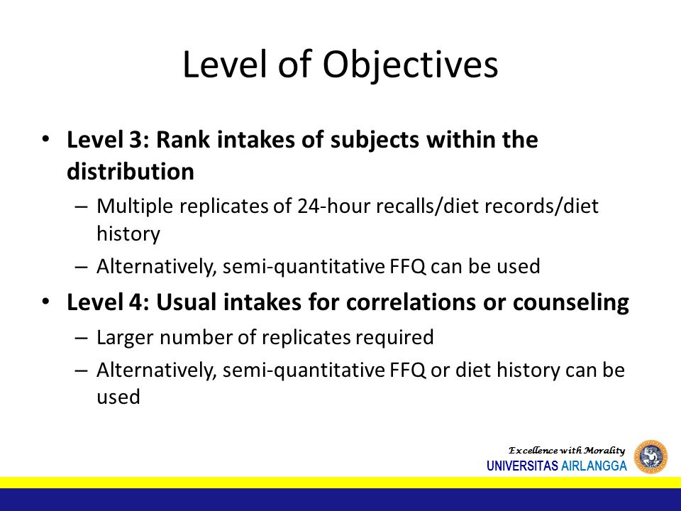 Level of Objectives Level 3: Rank intakes of subjects within the distribution – Multiple replicates of 24-hour recalls/diet records/diet history – Alt