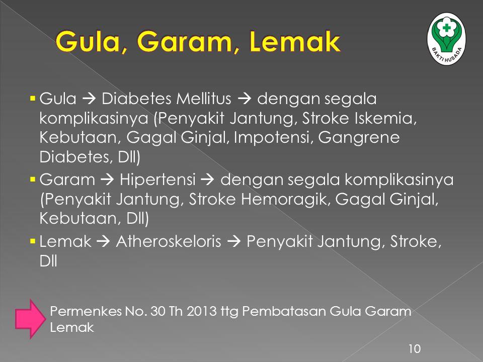  Gula  Diabetes Mellitus  dengan segala komplikasinya (Penyakit Jantung, Stroke Iskemia, Kebutaan, Gagal Ginjal, Impotensi, Gangrene Diabetes, Dll)