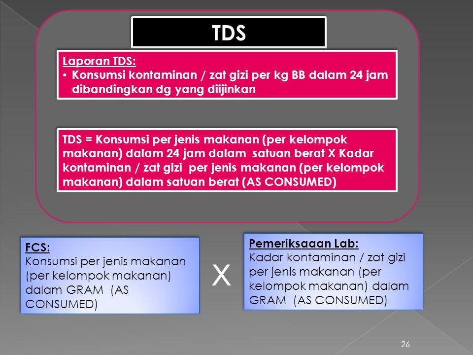 26 TDS Laporan TDS: Konsumsi kontaminan / zat gizi per kg BB dalam 24 jam dibandingkan dg yang diijinkan Laporan TDS: Konsumsi kontaminan / zat gizi p