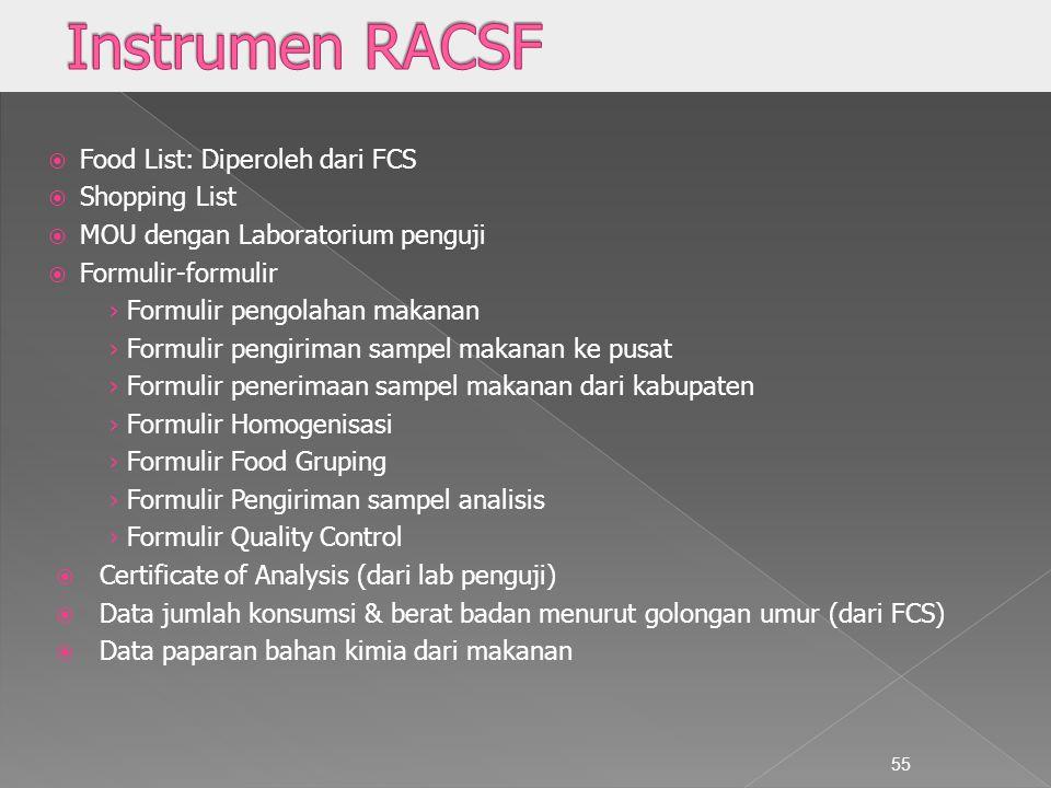  Food List: Diperoleh dari FCS  Shopping List  MOU dengan Laboratorium penguji  Formulir-formulir › Formulir pengolahan makanan › Formulir pengiri