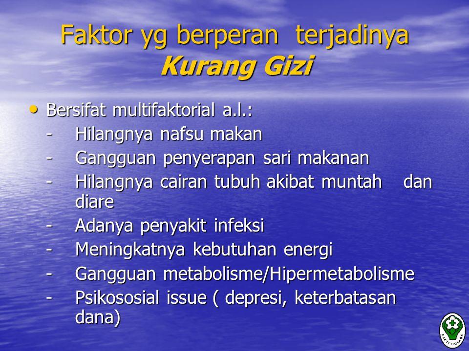 Faktor yg berperan terjadinya Kurang Gizi Bersifat multifaktorial a.l.: Bersifat multifaktorial a.l.: -Hilangnya nafsu makan -Gangguan penyerapan sari makanan -Hilangnya cairan tubuh akibat muntah dan diare -Adanya penyakit infeksi -Meningkatnya kebutuhan energi -Gangguan metabolisme/Hipermetabolisme -Psikososial issue ( depresi, keterbatasan dana)