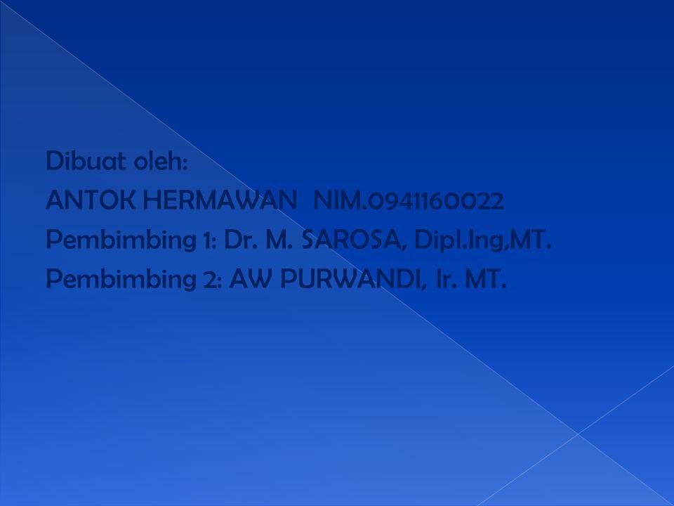 Dibuat oleh: ANTOK HERMAWAN NIM.0941160022 Pembimbing 1: Dr.