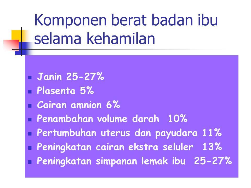 Macam pertumbuhan melalui 3 periode : 1. Hiperplasia (jumlah sel bertambah), perlu asam Folat & vit B12 untuk sintesa asam nukleat yang esensial pembe