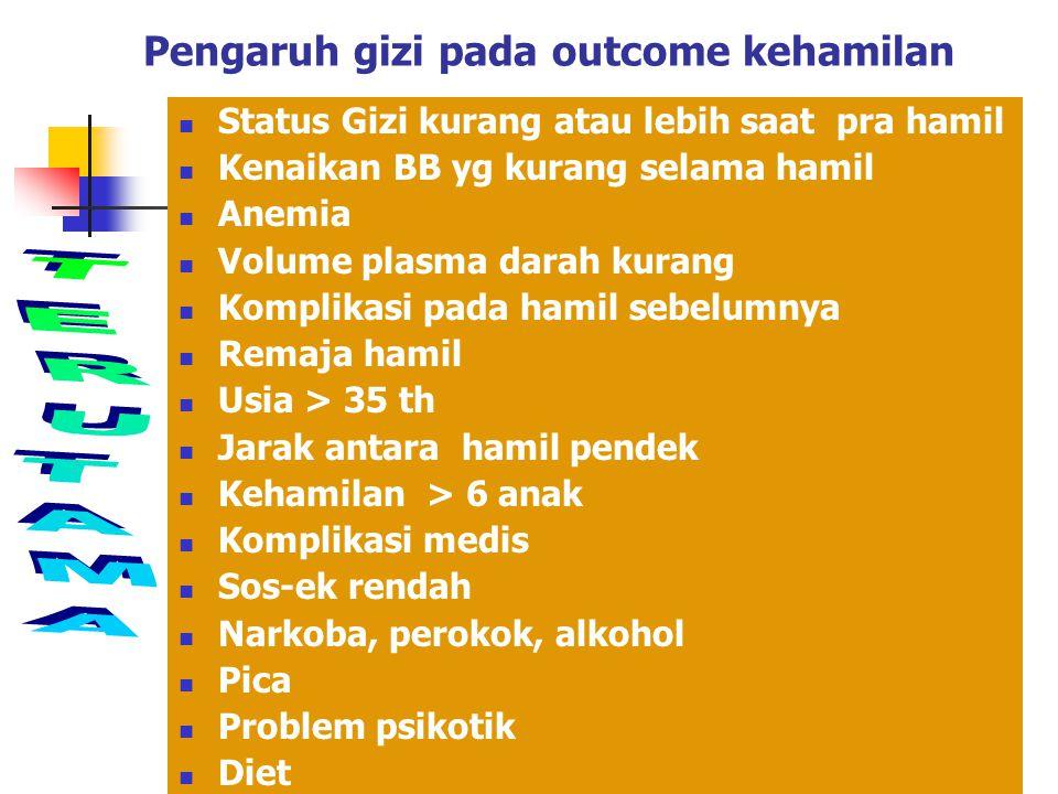 Kebutuhan Vitamin larut air Tiamin Riboflavin B6 As folat B12 Vit c Air