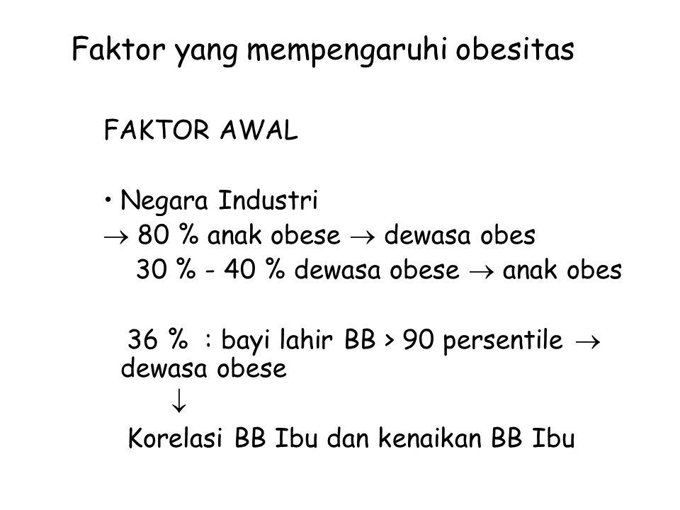 PENYEBAB OBESITAS.Faktor Faali -Hormon -Metabolisme dasar (BMR) -Tidak olah raga (kurang aktivitas).Faktor Lingkungan -Trauma dan emosi -Kebiasaan mak