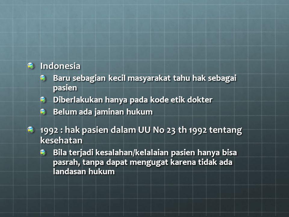 Indonesia Baru sebagian kecil masyarakat tahu hak sebagai pasien Diberlakukan hanya pada kode etik dokter Belum ada jaminan hukum 1992 : hak pasien da