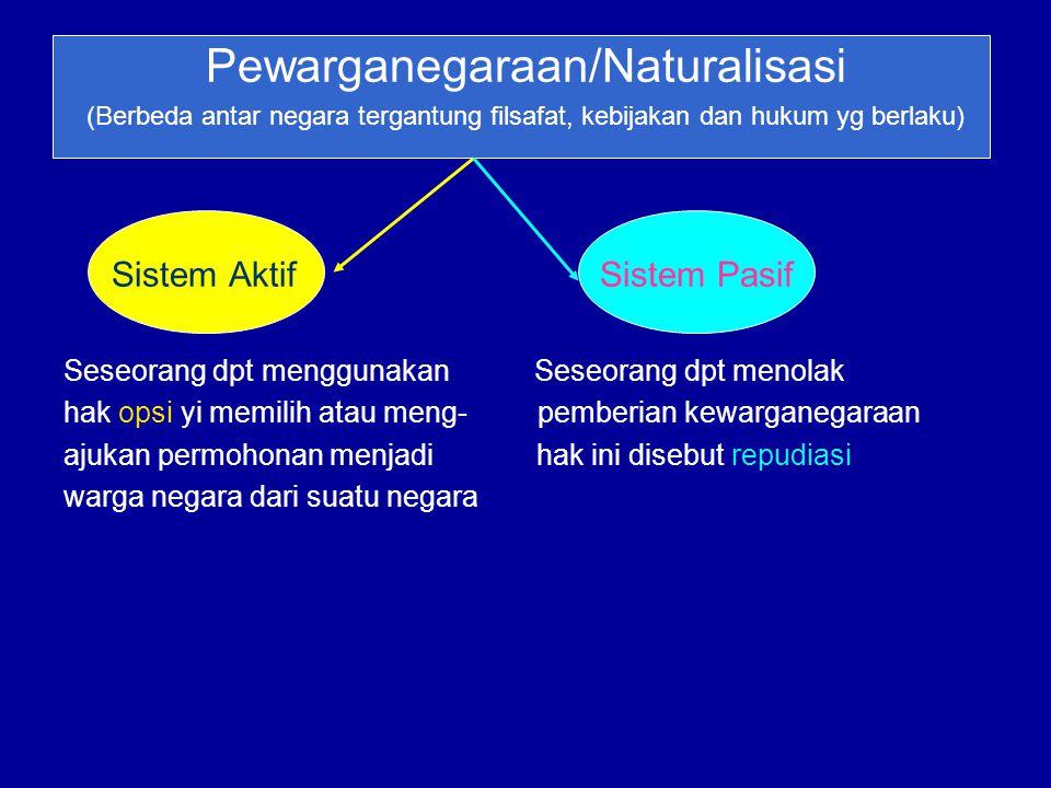 Pewarganegaraan/Naturalisasi (Berbeda antar negara tergantung filsafat, kebijakan dan hukum yg berlaku) Sistem Aktif Sistem Pasif Seseorang dpt menggu