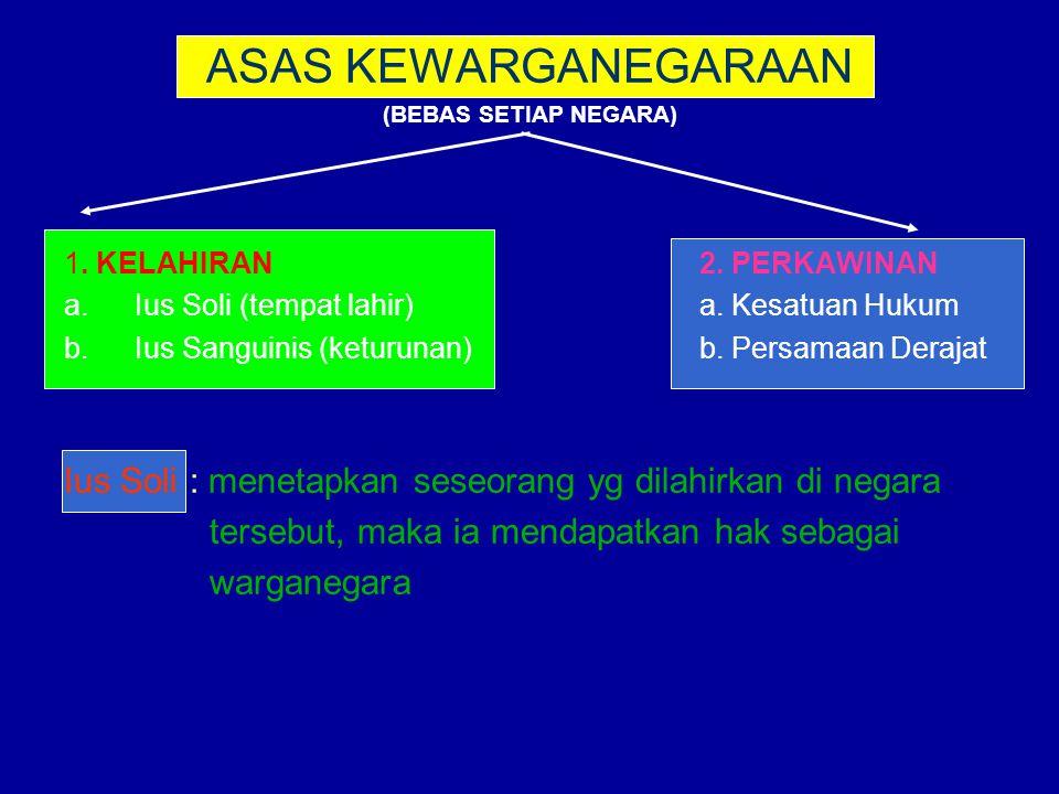 ASAS KEWARGANEGARAAN (BEBAS SETIAP NEGARA) 1. KELAHIRAN2. PERKAWINAN a.Ius Soli (tempat lahir)a. Kesatuan Hukum b.Ius Sanguinis (keturunan)b. Persamaa
