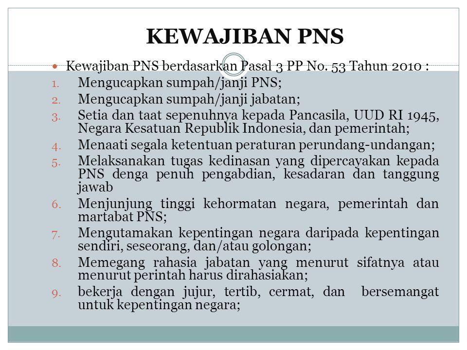KEWAJIBAN PNS Kewajiban PNS berdasarkan Pasal 3 PP No.