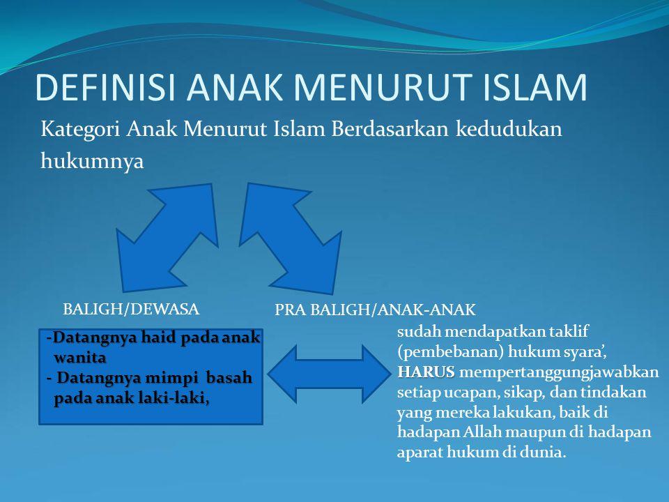 DEFINISI ANAK MENURUT ISLAM Kategori Anak Menurut Islam Berdasarkan kedudukan hukumnya BALIGH/DEWASA PRA BALIGH/ANAK-ANAK -Datangnya haid pada anak wa