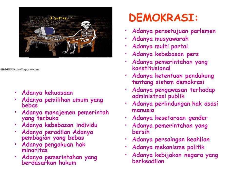 DEMOKRASI DAN HAM Oleh: Trisakti Handayani