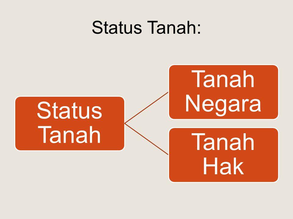 Status Tanah: Status Tanah Tanah Negara Tanah Hak