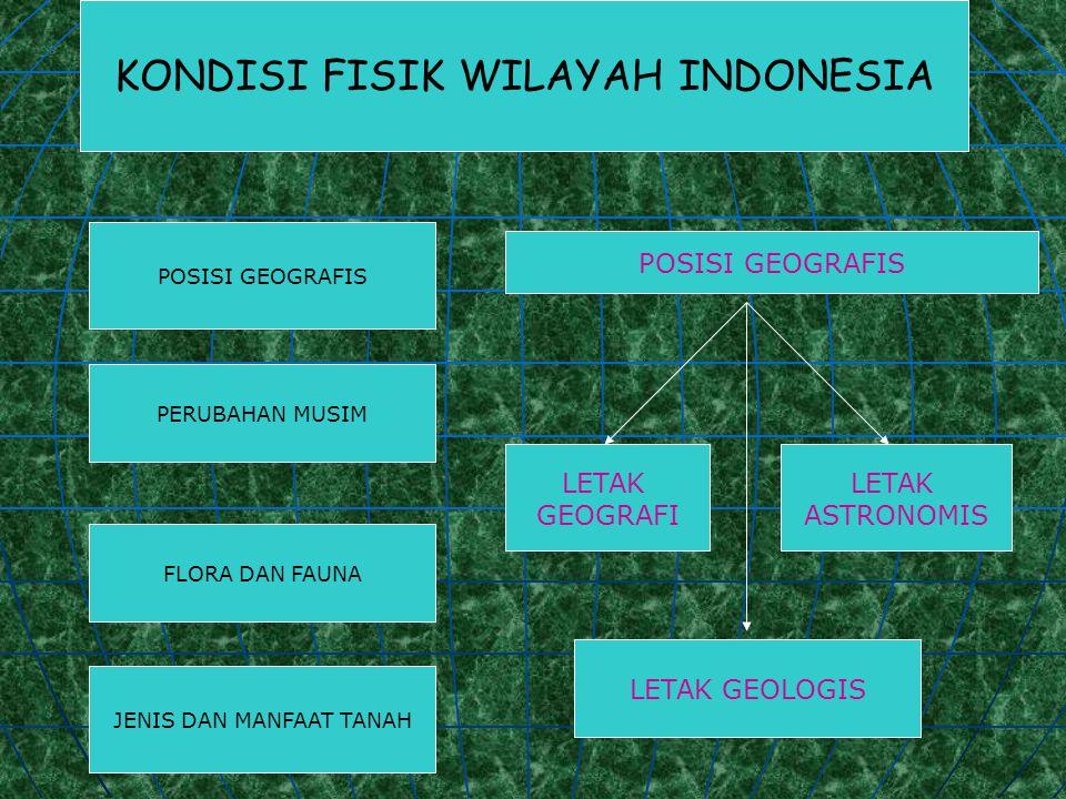 KONDISI FISIK WILAYAH INDONESIA POSISI GEOGRAFIS PERUBAHAN MUSIM FLORA DAN FAUNA JENIS DAN MANFAAT TANAH POSISI GEOGRAFIS LETAK GEOGRAFI LETAK ASTRONO