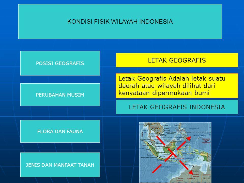 KONDISI FISIK WILAYAH INDONESIA POSISI GEOGRAFIS PERUBAHAN MUSIM FLORA DAN FAUNA JENIS DAN MANFAAT TANAH LETAK GEOGRAFIS Letak Geografis Adalah letak suatu daerah atau wilayah dilihat dari kenyataan dipermukaan bumi LETAK GEOGRAFIS INDONESIA