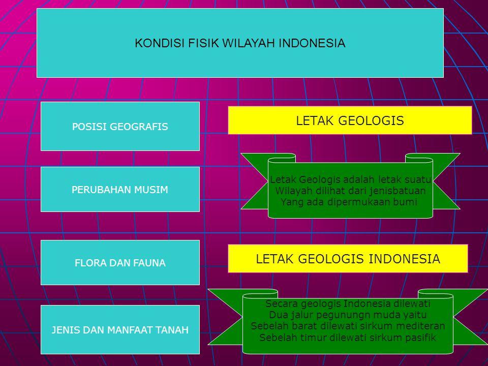 KONDISI FISIK WILAYAH INDONESIA POSISI GEOGRAFIS PERUBAHAN MUSIM FLORA DAN FAUNA JENIS DAN MANFAAT TANAH LETAK GEOLOGIS Secara geologis Indonesia dilewati Dua jalur pegunungn muda yaitu Sebelah barat dilewati sirkum mediteran Sebelah timur dilewati sirkum pasifik LETAK GEOLOGIS INDONESIA Letak Geologis adalah letak suatu Wilayah dilihat dari jenisbatuan Yang ada dipermukaan bumi