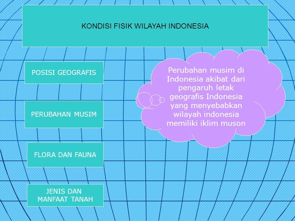 KONDISI FISIK WILAYAH INDONESIA POSISI GEOGRAFIS PERUBAHAN MUSIM FLORA DAN FAUNA JENIS DAN MANFAAT TANAH Perubahan musim di Indonesia akibat dari pengaruh letak geografis Indonesia yang menyebabkan wilayah indonesia memiliki iklim muson
