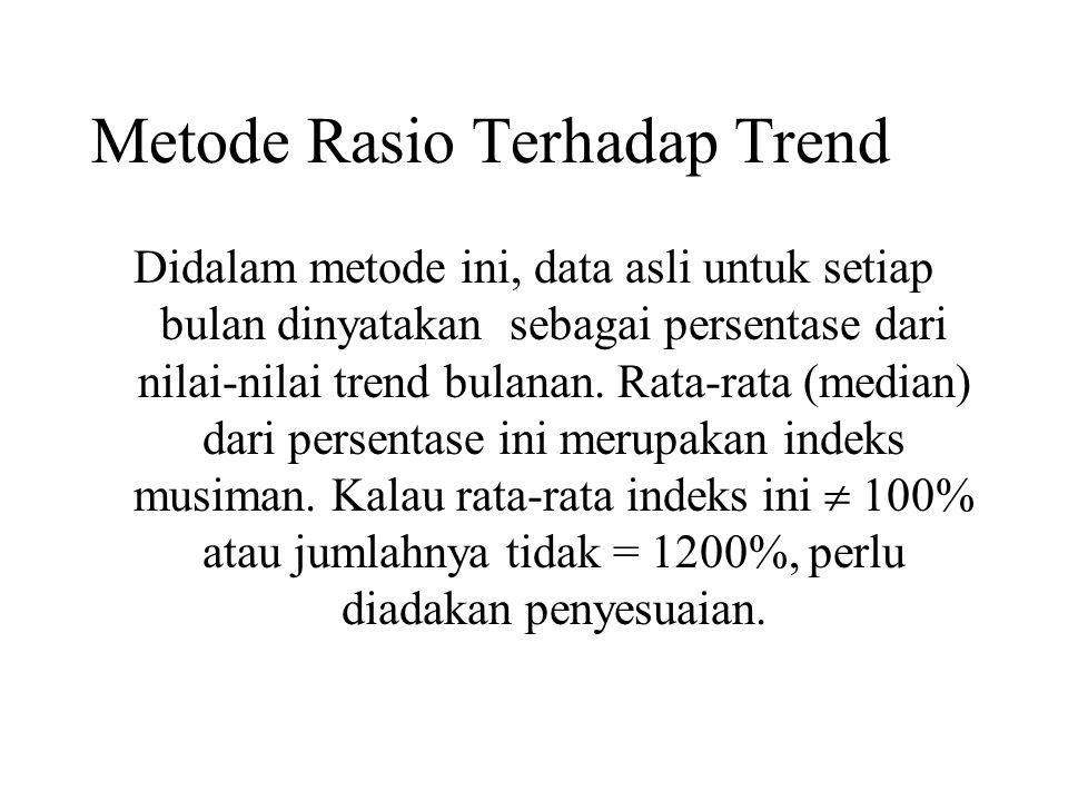 Metode Rasio Terhadap Trend Didalam metode ini, data asli untuk setiap bulan dinyatakan sebagai persentase dari nilai-nilai trend bulanan. Rata-rata (