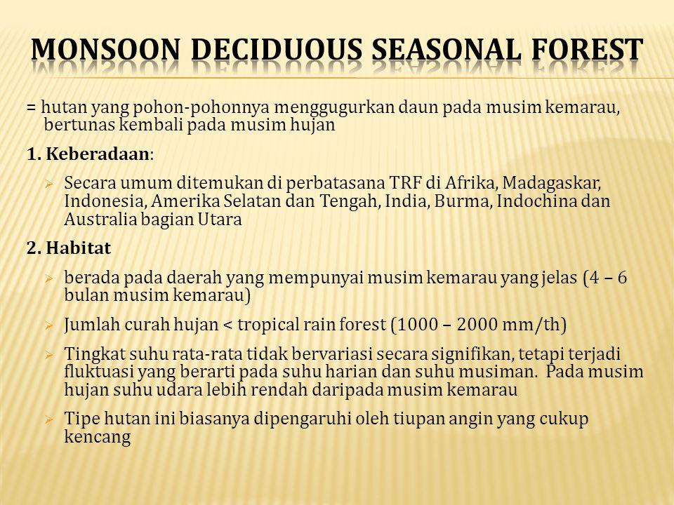 = hutan yang pohon-pohonnya menggugurkan daun pada musim kemarau, bertunas kembali pada musim hujan 1. Keberadaan:  Secara umum ditemukan di perbatas
