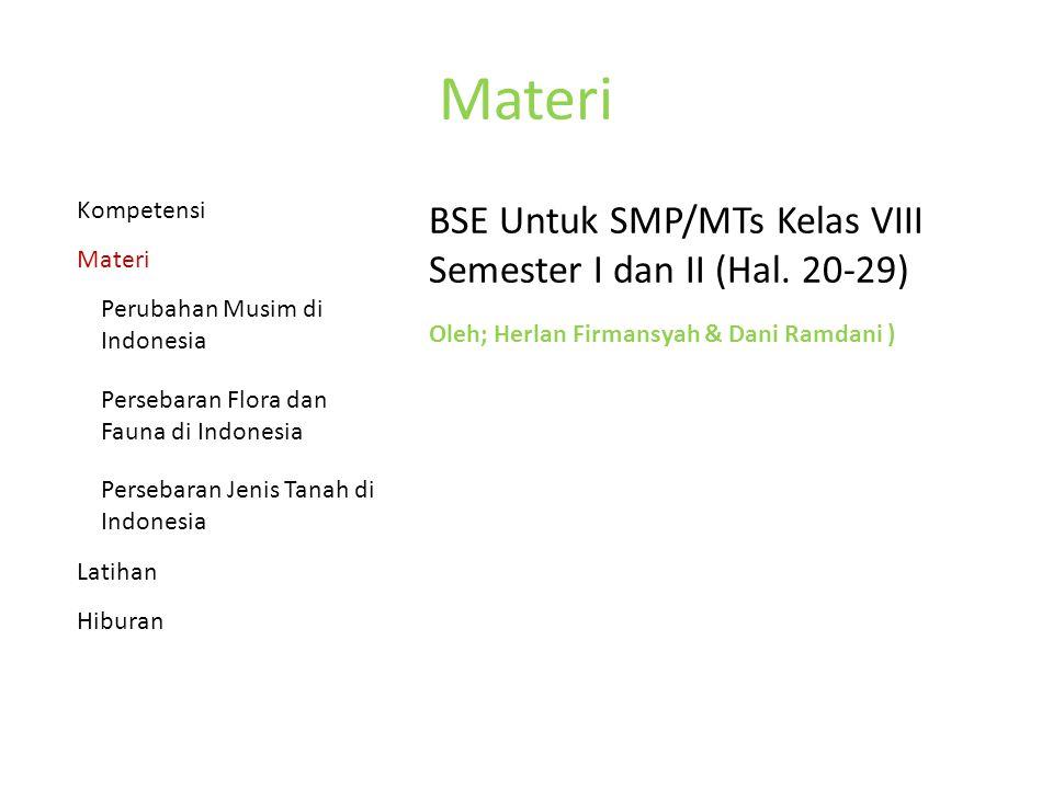 Materi BSE Untuk SMP/MTs Kelas VIII Semester I dan II (Hal.