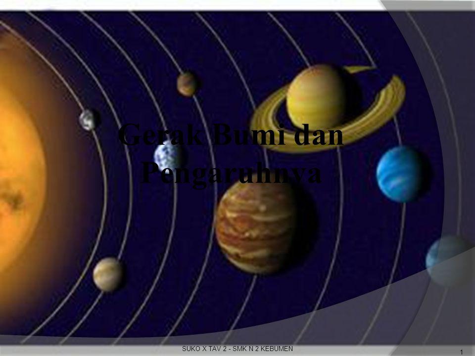 SUKO X TAV 2 - SMK N 2 KEBUMEN 1 Gerak Bumi dan Pengaruhnya