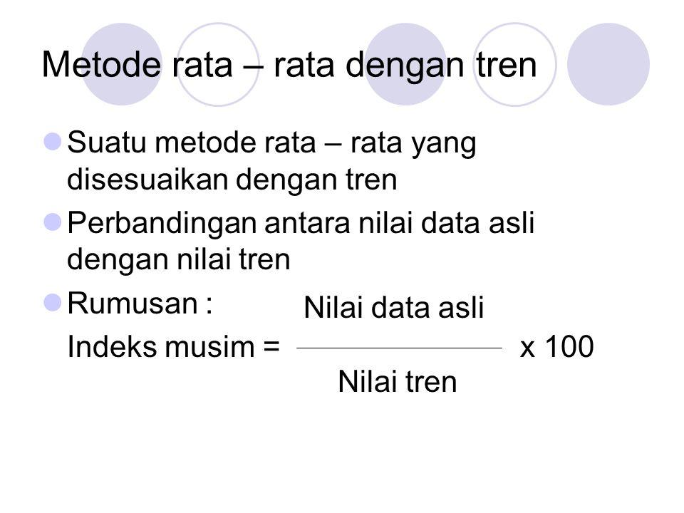 Metode rata – rata dengan tren Suatu metode rata – rata yang disesuaikan dengan tren Perbandingan antara nilai data asli dengan nilai tren Rumusan : Indeks musim =x 100 Nilai data asli Nilai tren