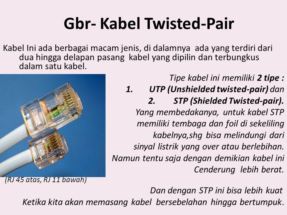 Gbr- Kabel Twisted-Pair Kabel Ini ada berbagai macam jenis, di dalamnya ada yang terdiri dari dua hingga delapan pasang kabel yang dipilin dan terbung