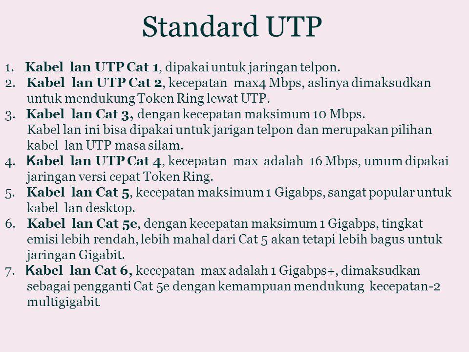 Standard UTP 1. Kabel lan UTP Cat 1, dipakai untuk jaringan telpon. 2. Kabel lan UTP Cat 2, kecepatan max4 Mbps, aslinya dimaksudkan untuk mendukung T