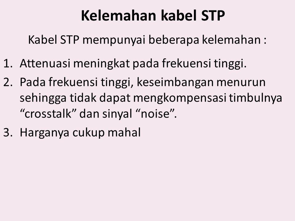 Kelemahan kabel STP Kabel STP mempunyai beberapa kelemahan : 1.Attenuasi meningkat pada frekuensi tinggi. 2.Pada frekuensi tinggi, keseimbangan menuru