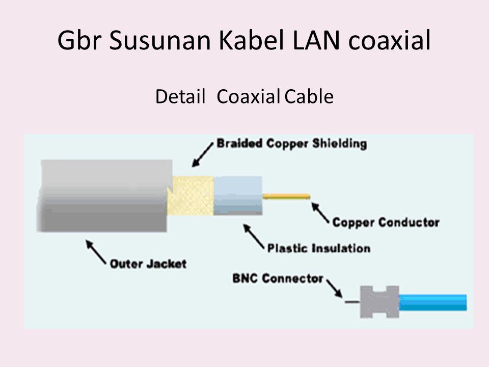 LAN Coaxial Awalnya Ethernet mendasarkan jaringannya pada Kabel LAN coaxial yang mana bisa membentang sampai 500 meter dalam satu segmen.
