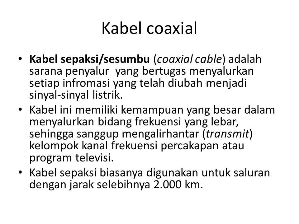 Kabel coaxial Kabel sepaksi/sesumbu (coaxial cable) adalah sarana penyalur yang bertugas menyalurkan setiap infromasi yang telah diubah menjadi sinyal