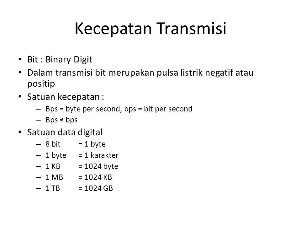 Kecepatan Transmisi Bit : Binary Digit Dalam transmisi bit merupakan pulsa listrik negatif atau positip Satuan kecepatan : – Bps = byte per second, bps = bit per second – Bps ≠ bps Satuan data digital – 8 bit = 1 byte – 1 byte= 1 karakter – 1 KB= 1024 byte – 1 MB= 1024 KB – 1 TB= 1024 GB