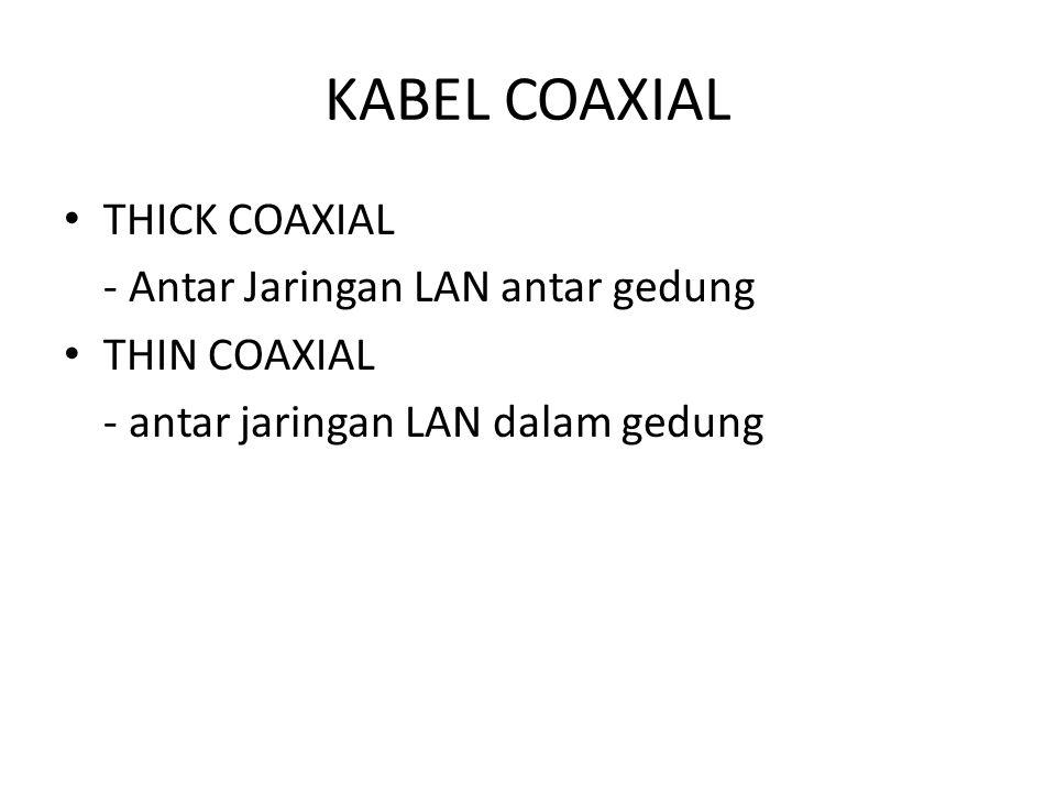Coaxial Cable / Kabel Coaxial Ada dua jenis cable coaxial : 1.Digunakan untuk transmisi analog Impedansi 75 Ohm Contoh : kabel antena TV external 2.Digunakan untuk transmisi digital Impedansi 50 Ohm Contoh : kabel jaringan komputer