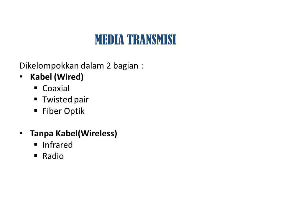 Dikelompokkan dalam 2 bagian : Kabel (Wired)  Coaxial  Twisted pair  Fiber Optik Tanpa Kabel(Wireless)  Infrared  Radio MEDIA TRANSMISI