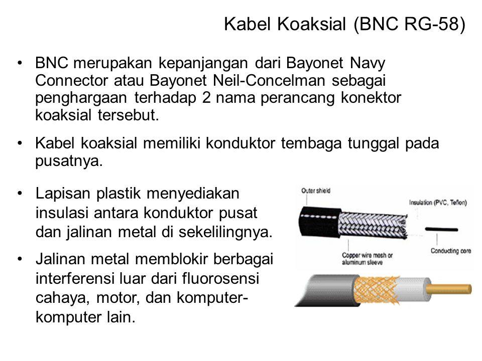 Kabel Koaksial (BNC RG-58) BNC merupakan kepanjangan dari Bayonet Navy Connector atau Bayonet Neil-Concelman sebagai penghargaan terhadap 2 nama perancang konektor koaksial tersebut.