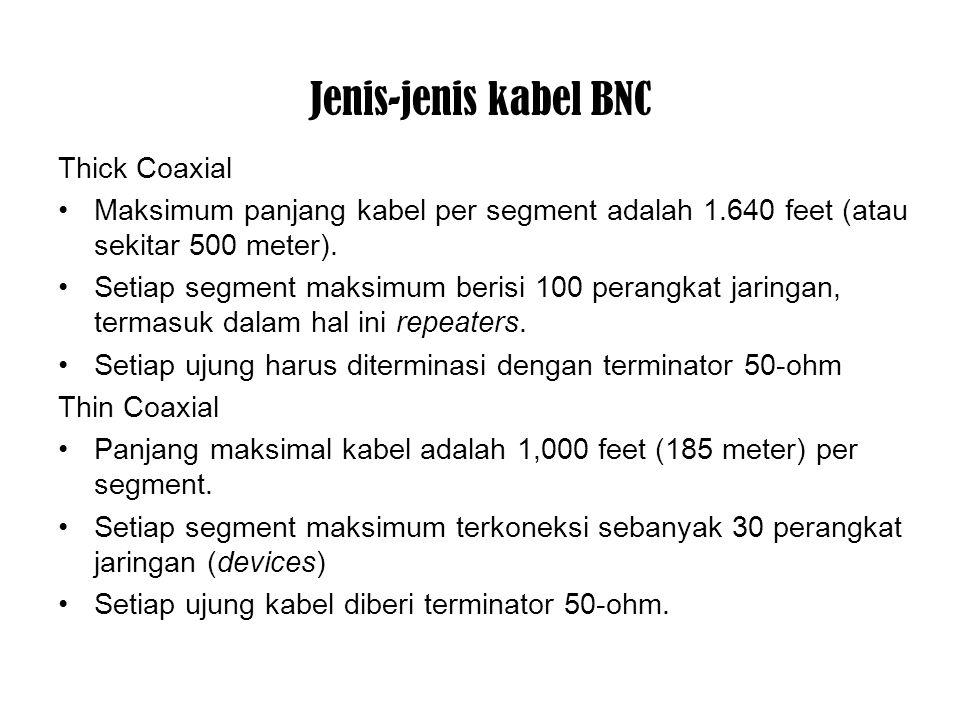 Jenis-jenis kabel BNC Thick Coaxial Maksimum panjang kabel per segment adalah 1.640 feet (atau sekitar 500 meter).