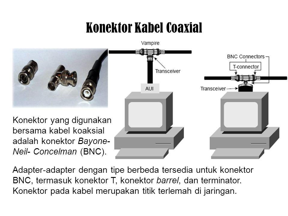 Konektor Kabel Coaxial Konektor yang digunakan bersama kabel koaksial adalah konektor Bayone- Neil- Concelman (BNC).
